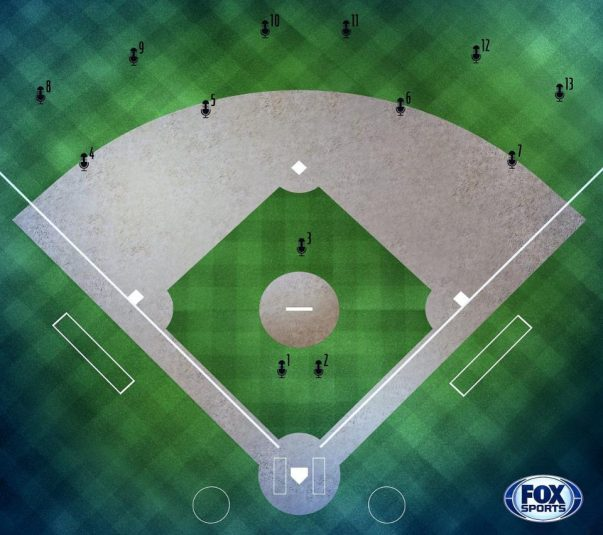 2017 MLB All Star Game – Mic up the field!