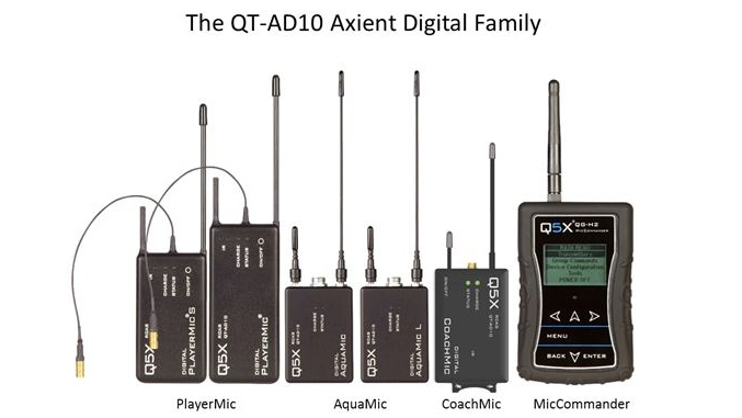 Q5X announces partnership with major player in wireless microphones and need for more employees